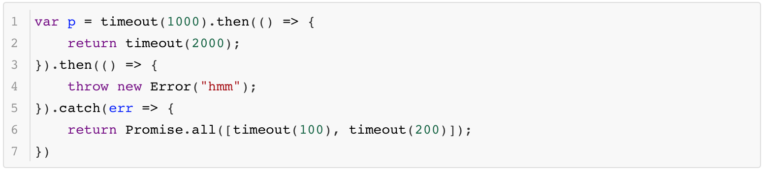 Oracle Jet with ES6 syntax